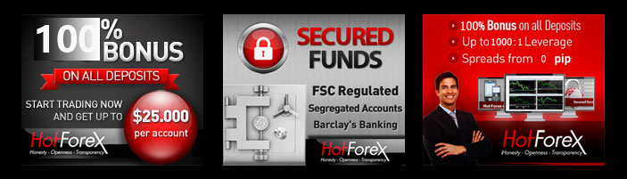 List of best forex brokers