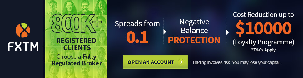 Top Forex Brokers