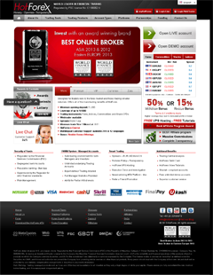 Top 10 online forex brokers