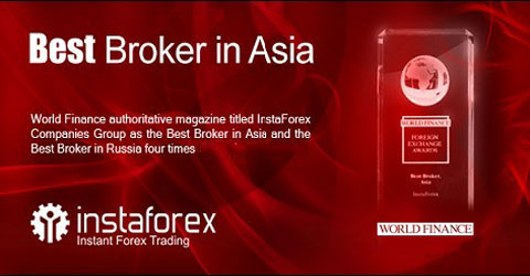 Best forex company in world